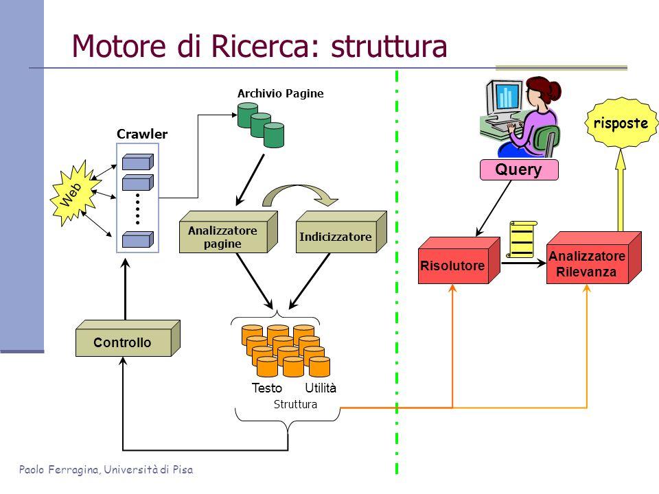 Paolo Ferragina, Università di Pisa Motore di Ricerca: struttura Web Crawler Archivio Pagine Analizzatore pagine Controllo Query Risolutore Analizzato