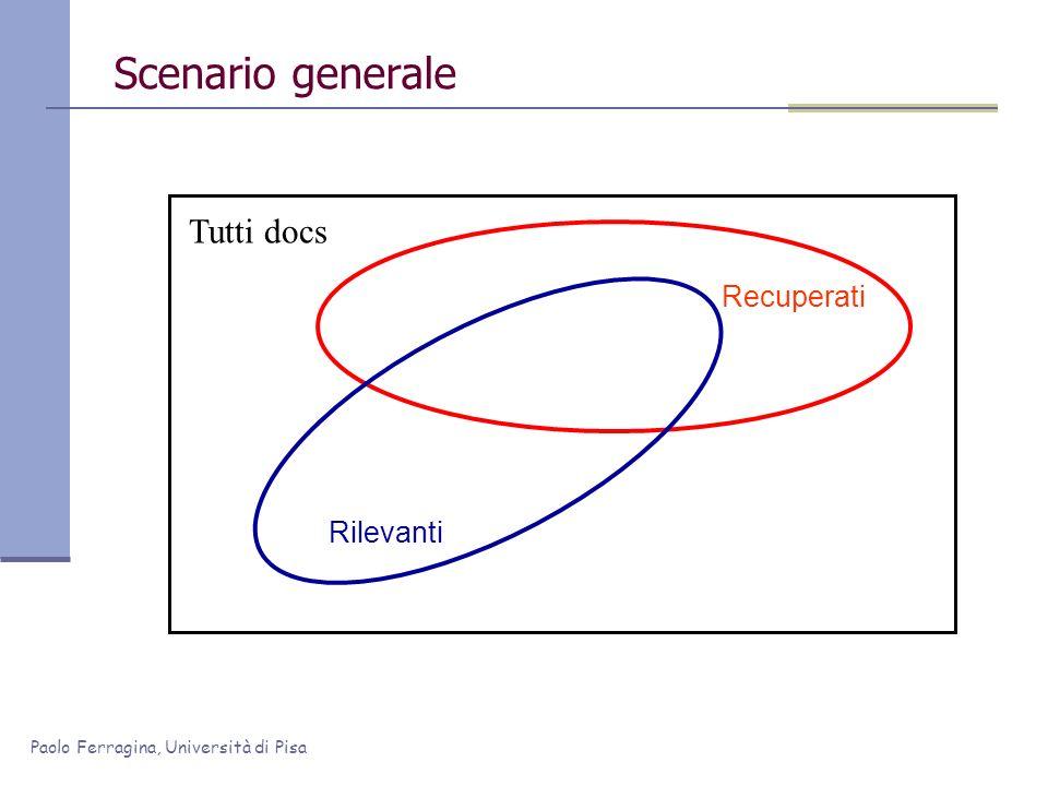 Paolo Ferragina, Università di Pisa Scenario generale Rilevanti Recuperati Tutti docs
