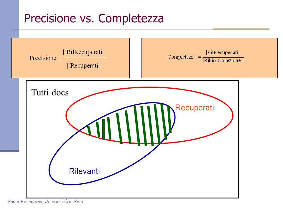 Paolo Ferragina, Università di Pisa Precisione vs. Completezza Rilevanti Recuperati Tutti docs