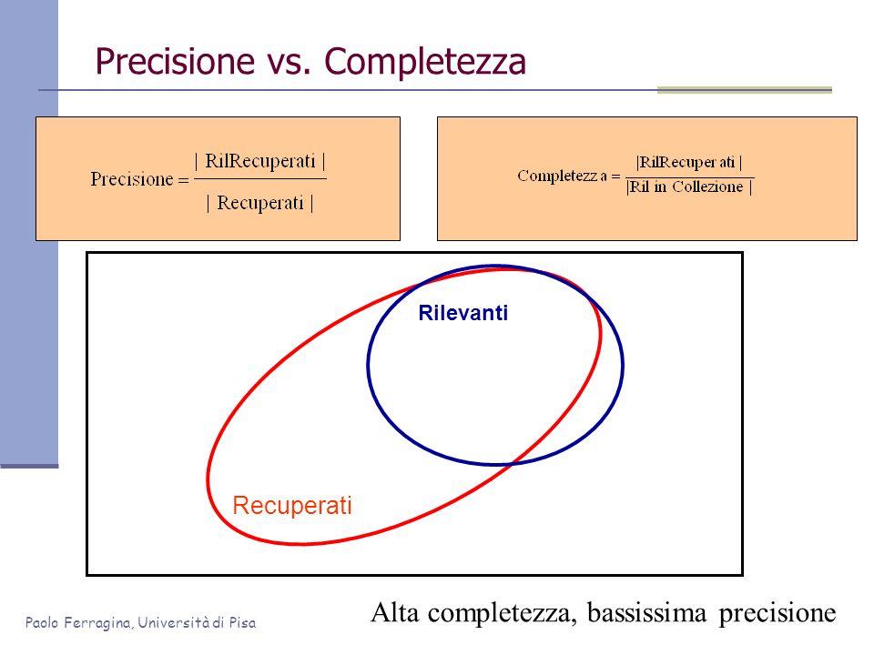 Paolo Ferragina, Università di Pisa Precisione vs. Completezza Recuperati Rilevanti Alta completezza, bassissima precisione