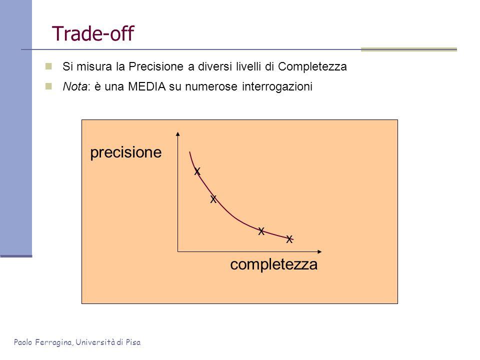 Paolo Ferragina, Università di Pisa Trade-off Si misura la Precisione a diversi livelli di Completezza Nota: è una MEDIA su numerose interrogazioni pr