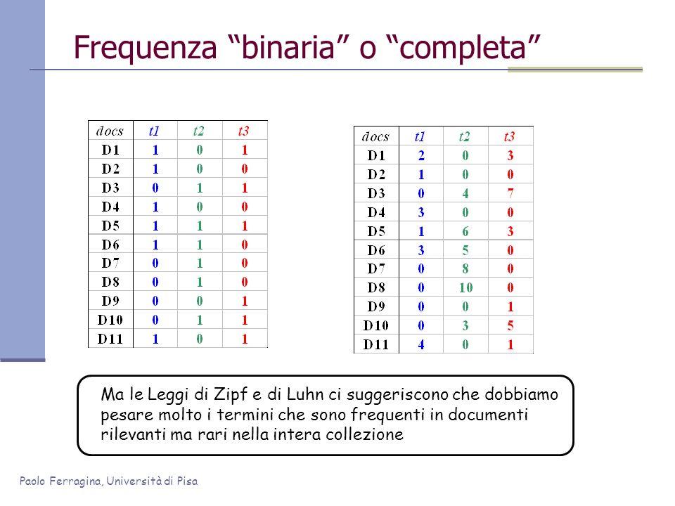 Paolo Ferragina, Università di Pisa Frequenza binaria o completa Ma le Leggi di Zipf e di Luhn ci suggeriscono che dobbiamo pesare molto i termini che
