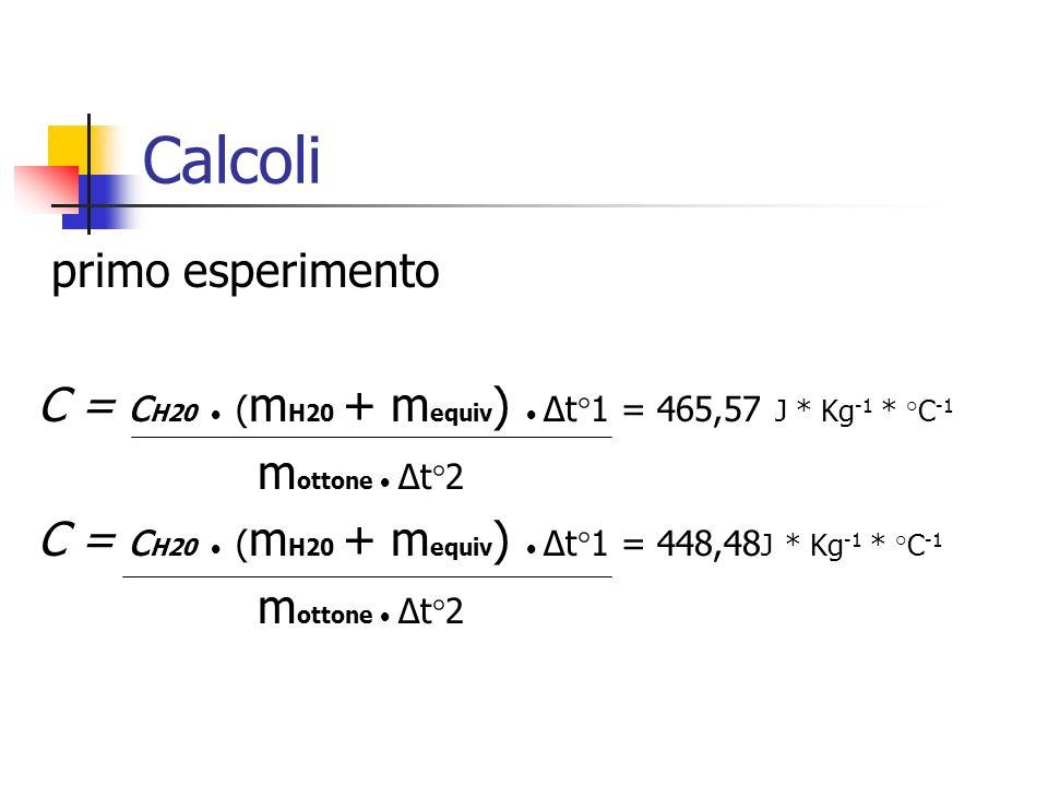 Calcoli primo esperimento C = c H20 ( m H20 + m equiv ) Δt°1 = 465,57 J * Kg -1 * °C -1 m ottone Δt°2 C = c H20 ( m H20 + m equiv ) Δt°1 = 448,48 J *