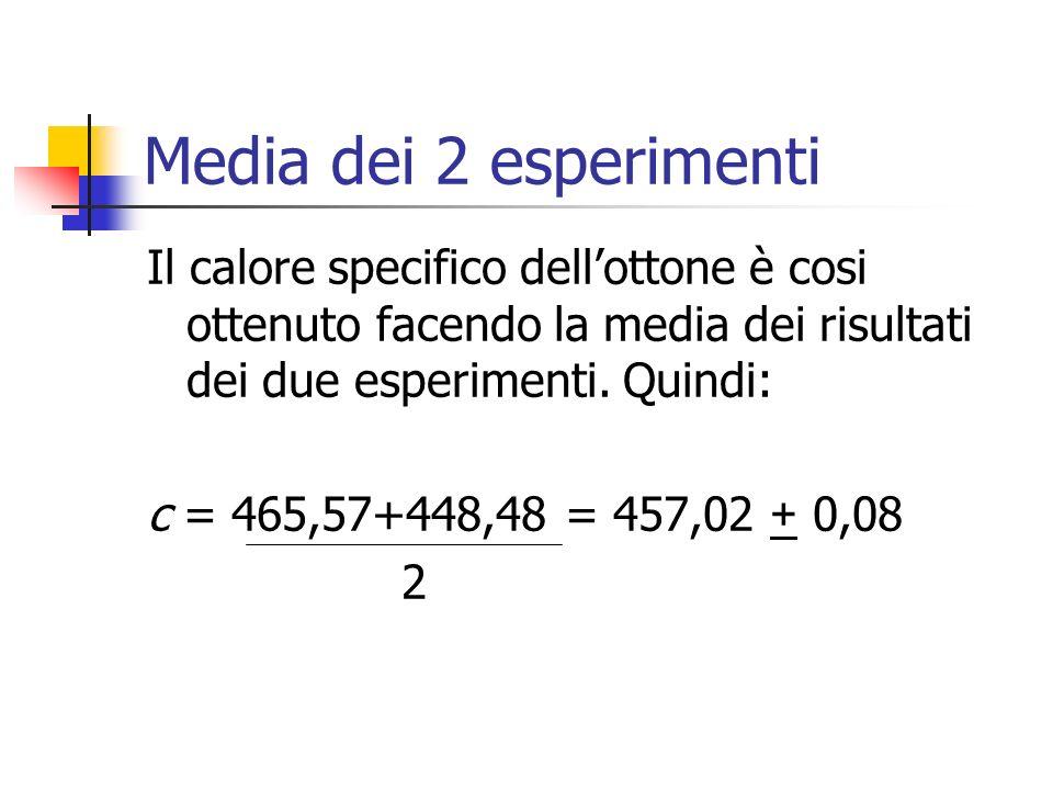 Media dei 2 esperimenti Il calore specifico dellottone è cosi ottenuto facendo la media dei risultati dei due esperimenti. Quindi: c = 465,57+448,48 =