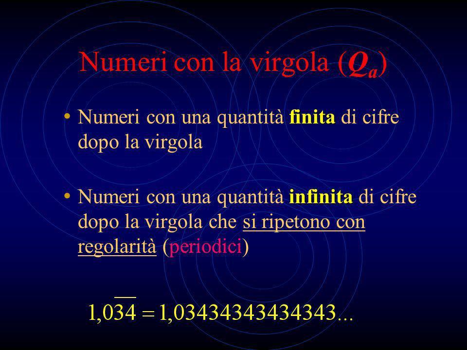 TUTTI Ma allora TUTTI i numeri trovano posto sulla retta dei numeri razionali.