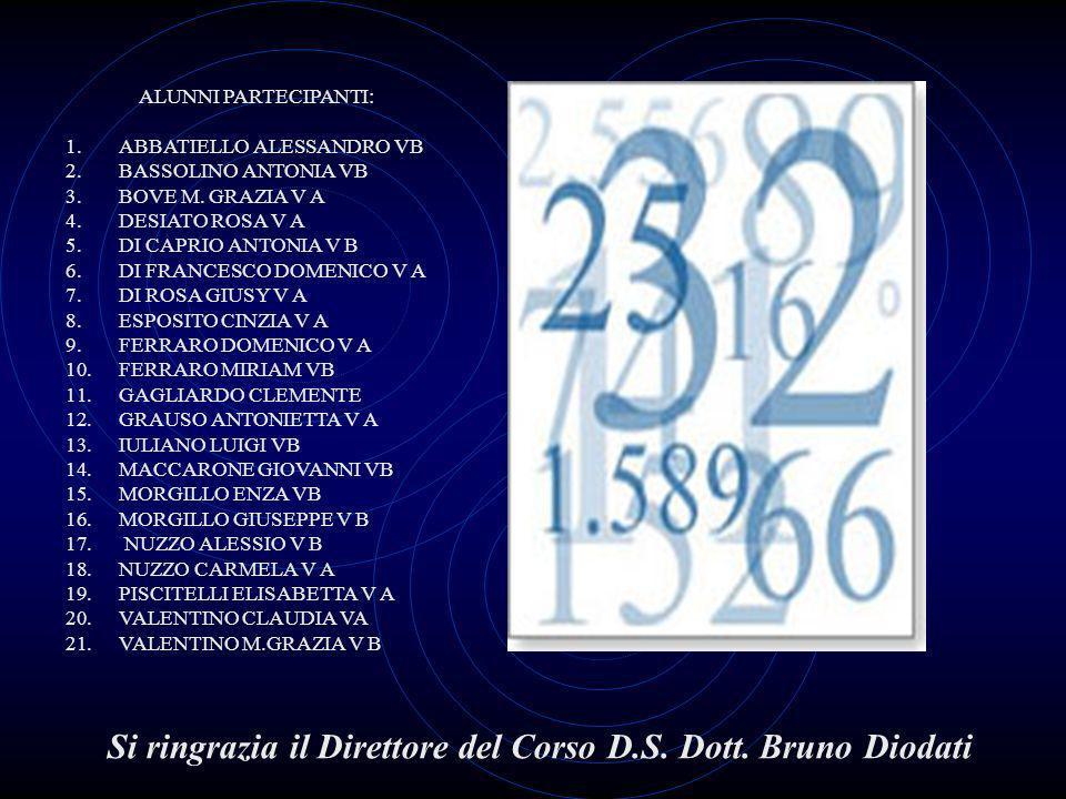 I numeri primi Sono i numeri divisibili esattamente per due numeri Sono infiniti.