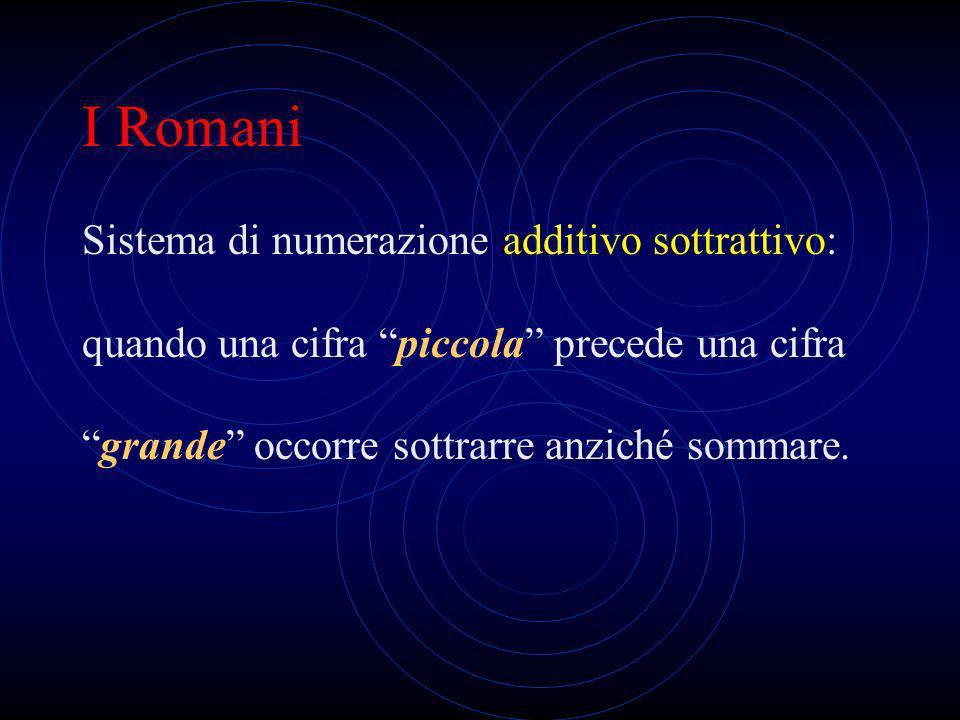 I Romani Sistema di numerazione additivo sottrattivo: quando una cifra piccola precede una cifragrande occorre sottrarre anziché sommare.