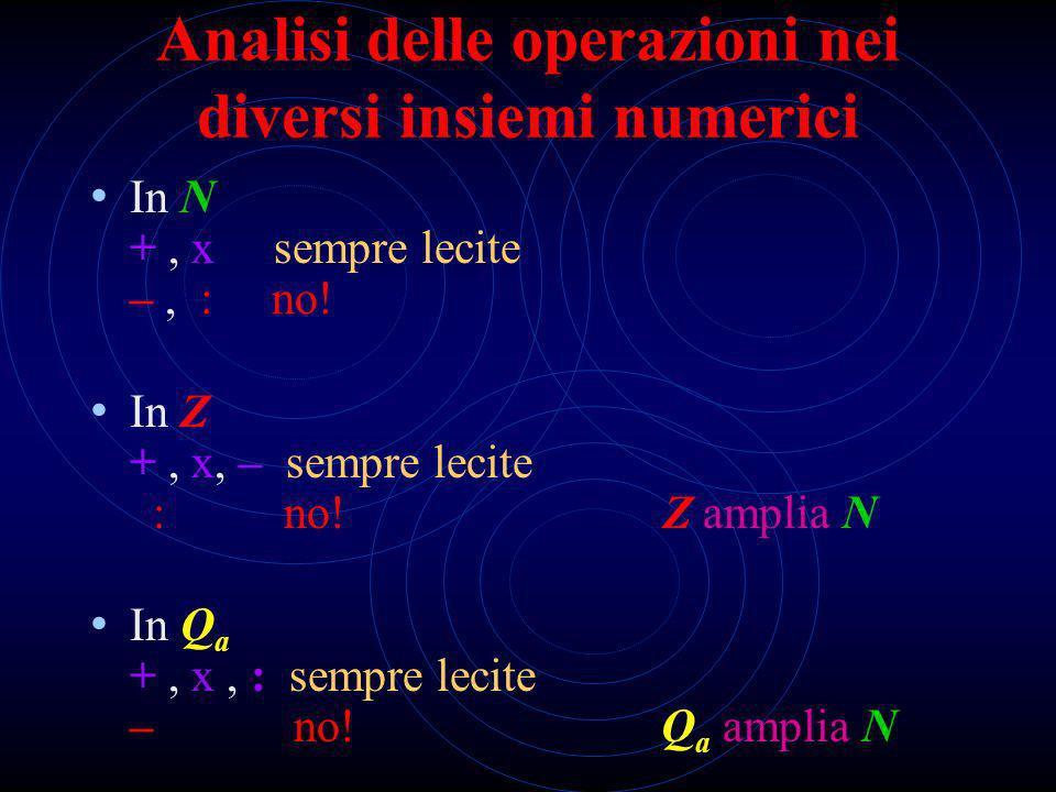Analisi delle operazioni nei diversi insiemi numerici In N +, x sempre lecite –, : no.