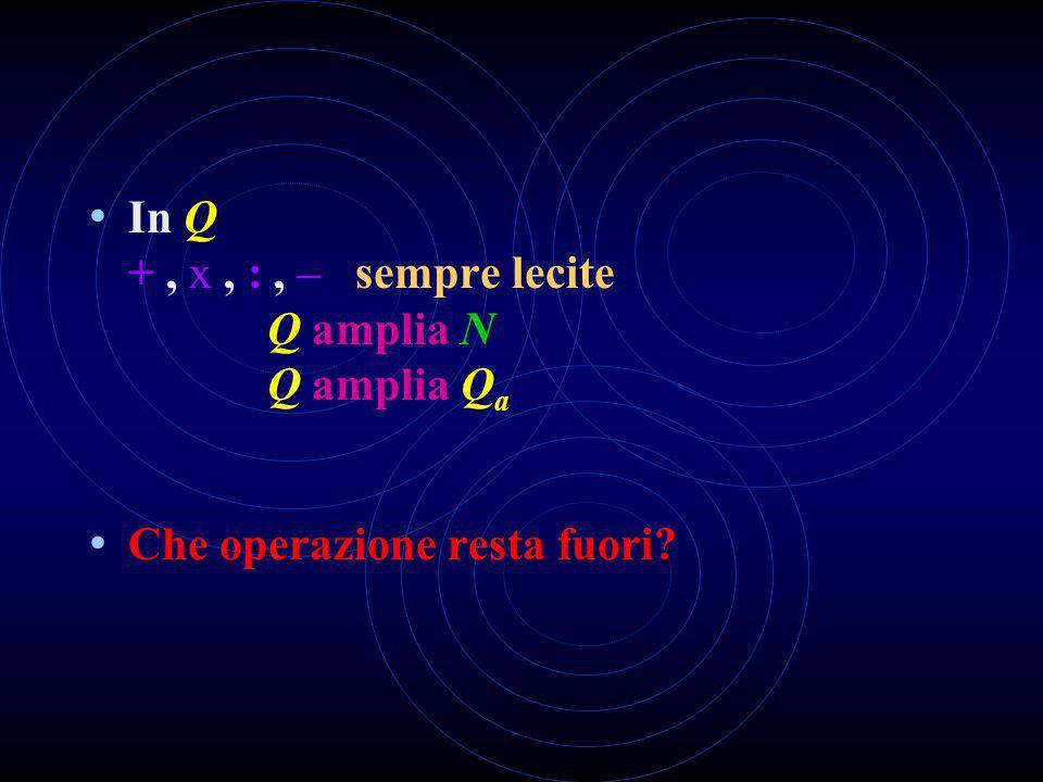 In Q +, x, :, – sempre lecite Q amplia N Q amplia Q a Che operazione resta fuori?