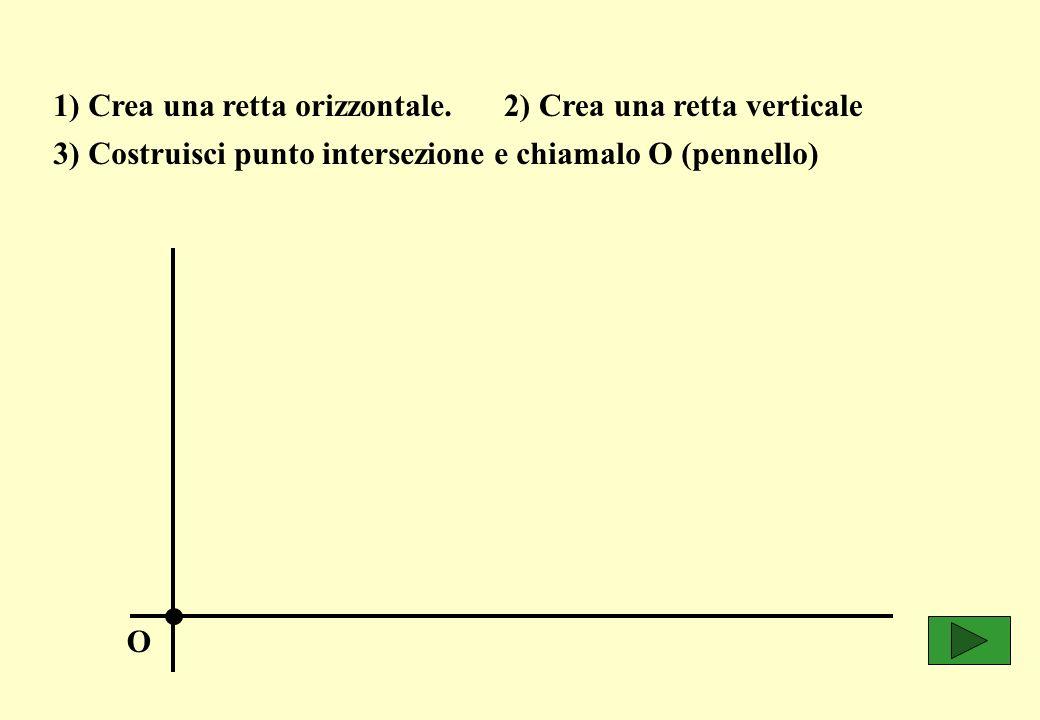 2) Crea una retta verticale1) Crea una retta orizzontale.