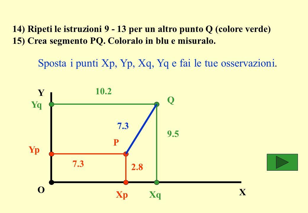 O X Y Xp Yp P 7.3 2.8 14) Ripeti le istruzioni 9 - 13 per un altro punto Q (colore verde) 15) Crea segmento PQ.