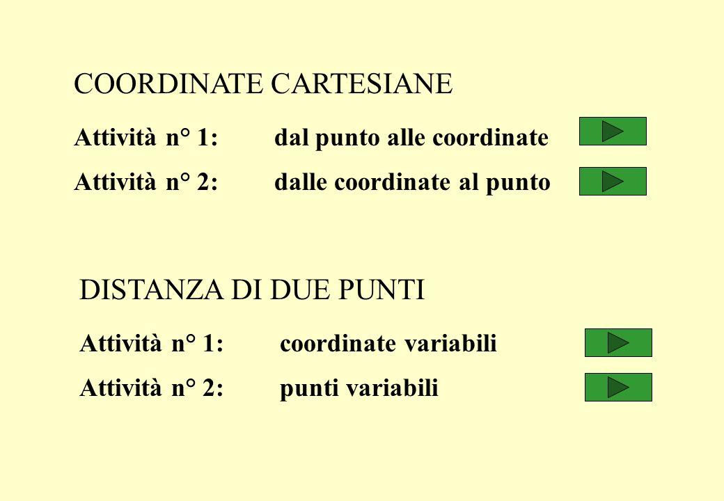 COORDINATE CARTESIANE Attività n° 1: dal punto alle coordinate Attività n° 2: dalle coordinate al punto DISTANZA DI DUE PUNTI Attività n° 1: coordinate variabili Attività n° 2: punti variabili
