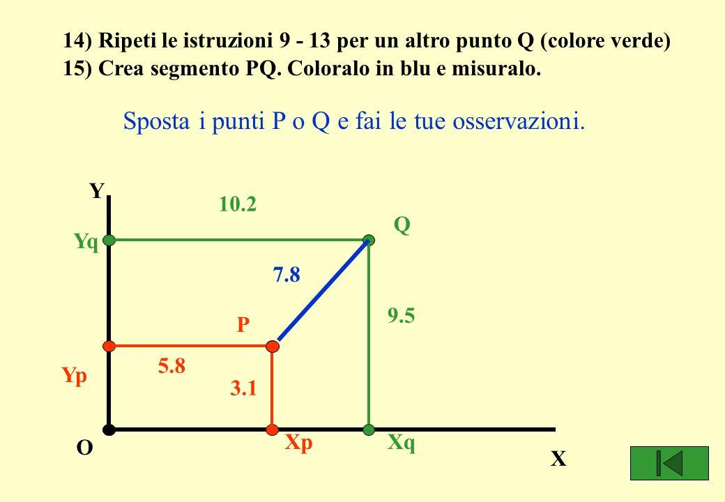 O Xp Yp 5.8 3.1 P 14) Ripeti le istruzioni 9 - 13 per un altro punto Q (colore verde) 15) Crea segmento PQ.