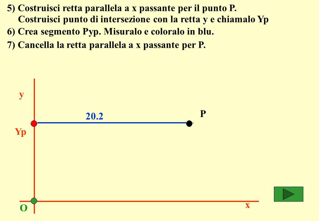 y P 5) Costruisci retta parallela a x passante per il punto P.