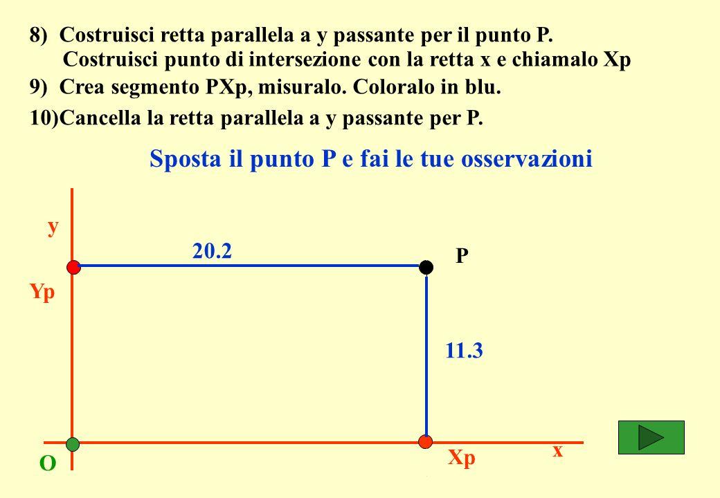 COORDINATE CARTESIANE NEL PIANO ATTIVITA n° 2 Dalle coordinate al punto