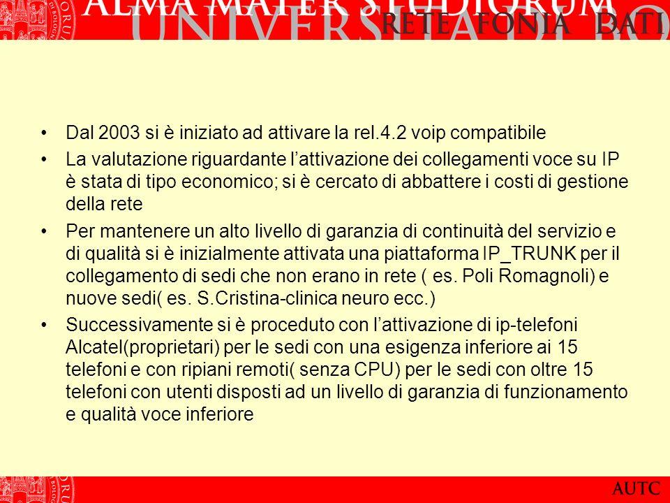 cesena forli Rimini ravenna