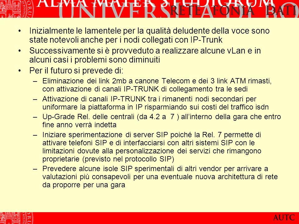 Step ATM->IP Rettorato N01 sede L DUPLEX Fisica N14 sede B Ingegneria N05 sede Q Morassuti N13 sede G DUPLEX Sostituzione link ATM con ip-trunk