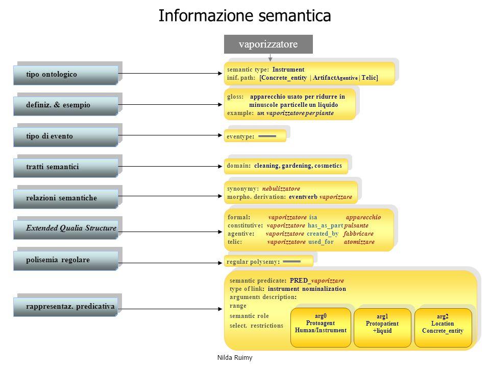 tipo ontologicodefiniz. & esempio Informazione semantica semantic type: Instrument inif.