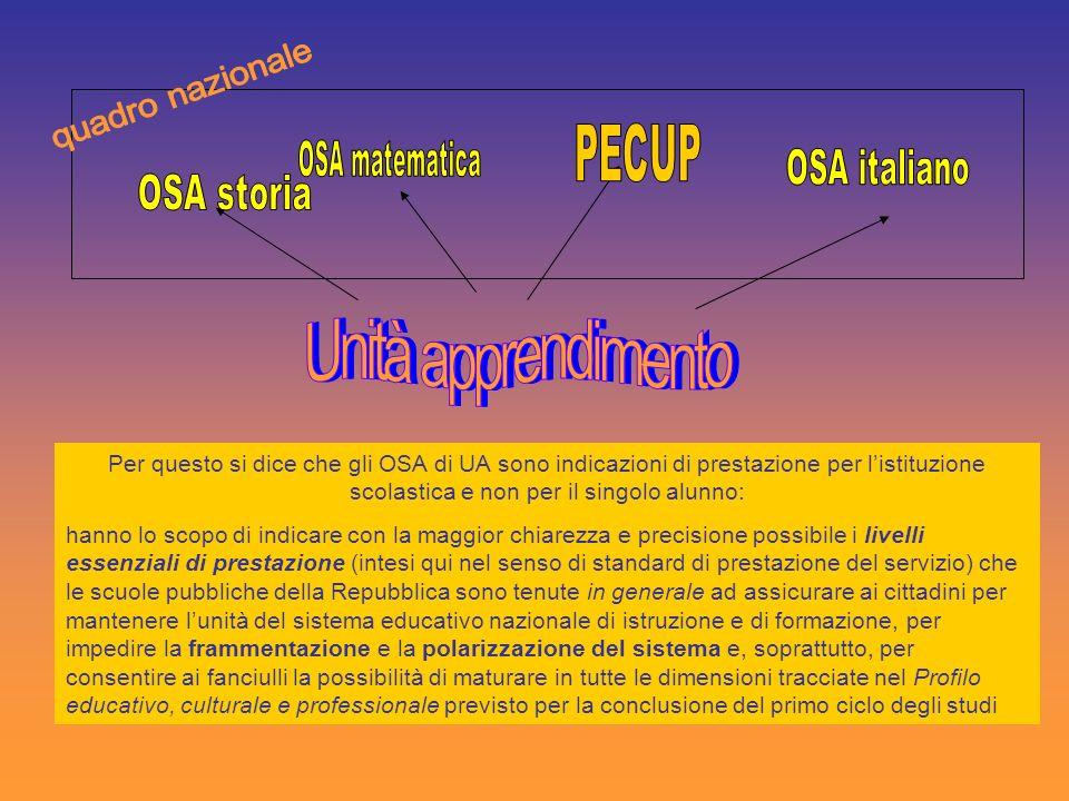 Per questo si dice che gli OSA di UA sono indicazioni di prestazione per listituzione scolastica e non per il singolo alunno: hanno lo scopo di indica
