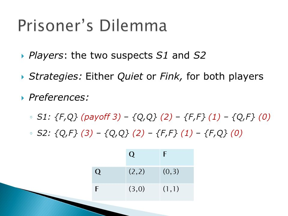 Players: the two suspects S1 and S2 Strategies: Either Quiet or Fink, for both players Preferences: S1: {F,Q} (payoff 3) – {Q,Q} (2) – {F,F} (1) – {Q,F} (0) S2: {Q,F} (3) – {Q,Q} (2) – {F,F} (1) – {F,Q} (0) QF Q(2,2)(0,3) F(3,0)(1,1)