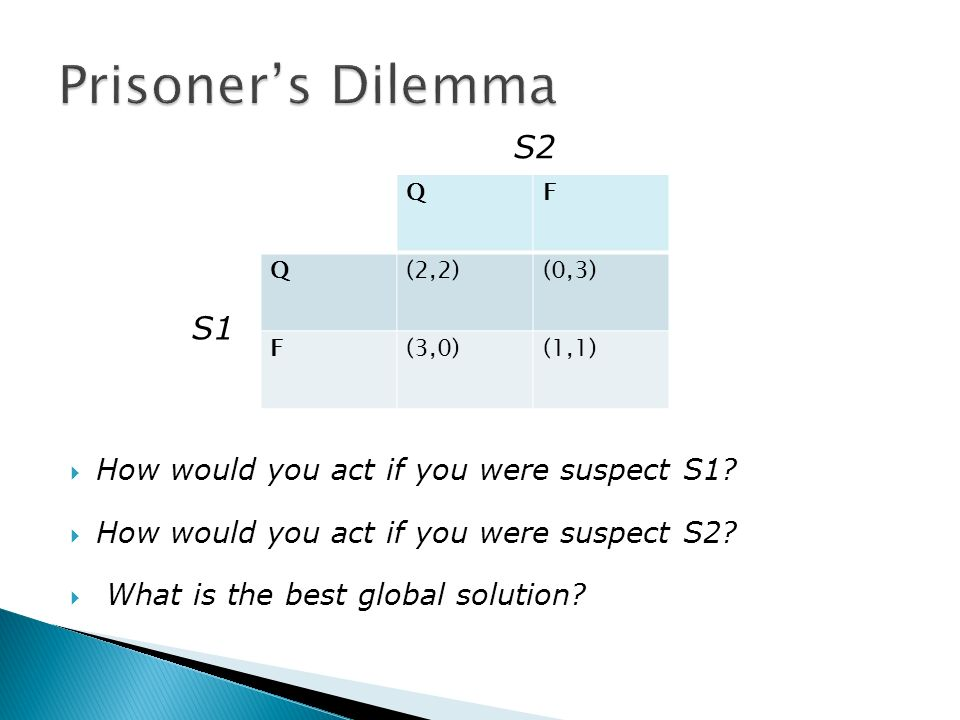 How would you act if you were suspect S1? How would you act if you were suspect S2? What is the best global solution? QF Q(2,2)(0,3) F(3,0)(1,1) S1 S2