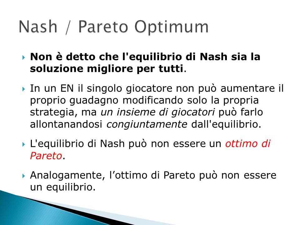 Non è detto che l equilibrio di Nash sia la soluzione migliore per tutti.