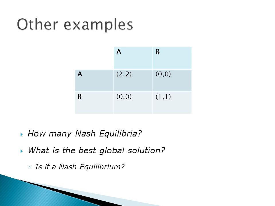 How many Nash Equilibria? What is the best global solution? Is it a Nash Equilibrium? AB A(2,2)(0,0) B (1,1)
