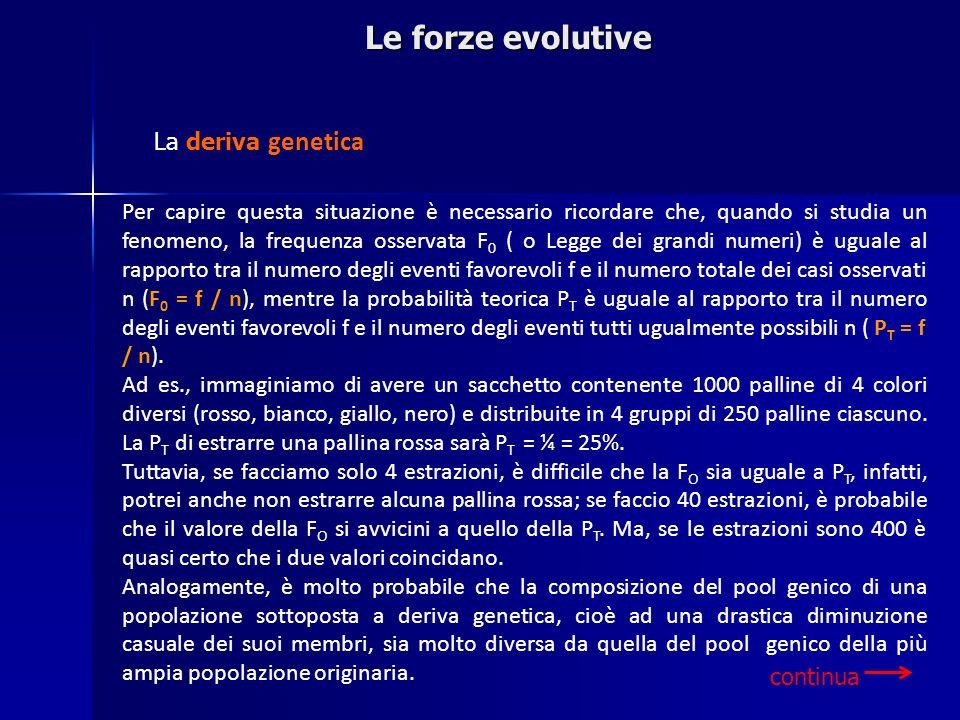 Per capire questa situazione è necessario ricordare che, quando si studia un fenomeno, la frequenza osservata F 0 ( o Legge dei grandi numeri) è ugual