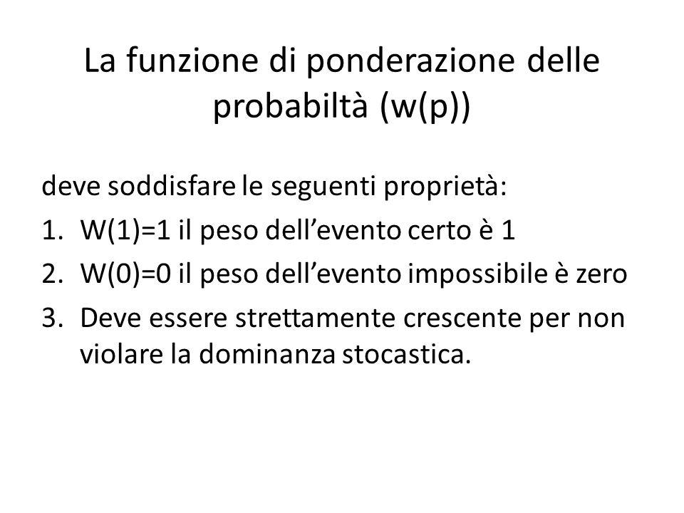 La funzione di ponderazione delle probabiltà (w(p)) deve soddisfare le seguenti proprietà: 1.W(1)=1 il peso dellevento certo è 1 2.W(0)=0 il peso dellevento impossibile è zero 3.Deve essere strettamente crescente per non violare la dominanza stocastica.