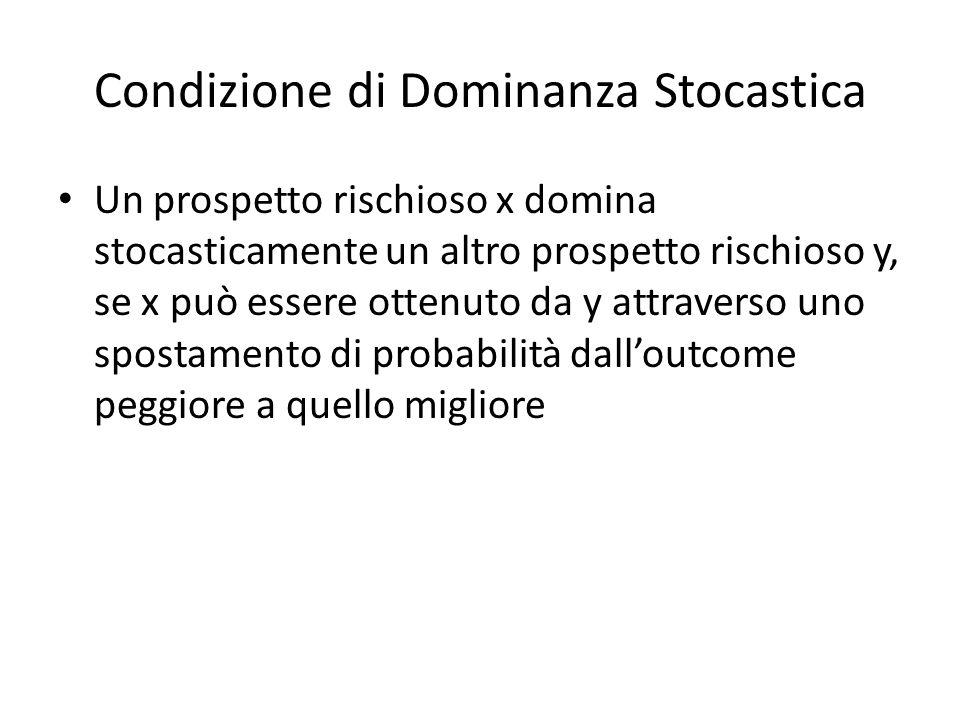 Condizione di Dominanza Stocastica Un prospetto rischioso x domina stocasticamente un altro prospetto rischioso y, se x può essere ottenuto da y attraverso uno spostamento di probabilità dalloutcome peggiore a quello migliore