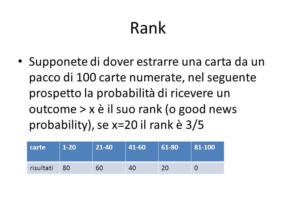 Rank Supponete di dover estrarre una carta da un pacco di 100 carte numerate, nel seguente prospetto la probabilità di ricevere un outcome > x è il suo rank (o good news probability), se x=20 il rank è 3/5 carte1-2021-4041-6061-8081-100 risultati806040200
