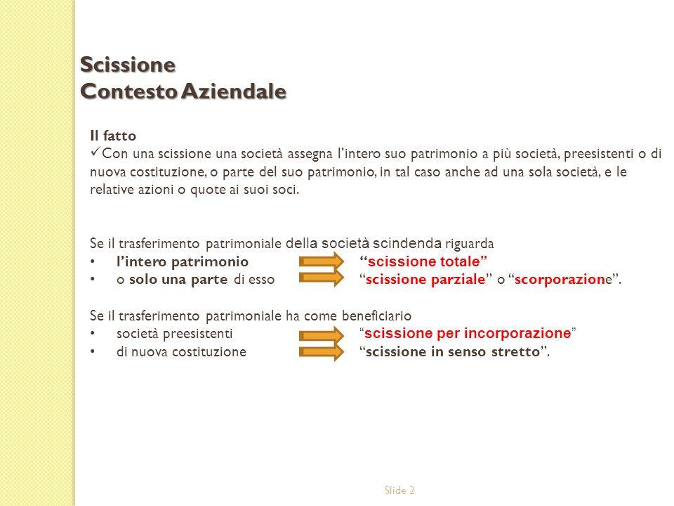 Slide 23 Relazioni previste da norme di legge o regolamenti TUF - Art.
