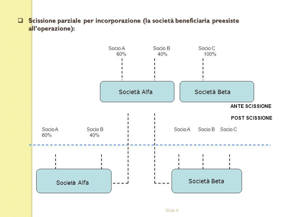 Slide 6 Scissione parziale per incorporazione (la società beneficiaria preesiste alloperazione): Scissione parziale per incorporazione (la società ben