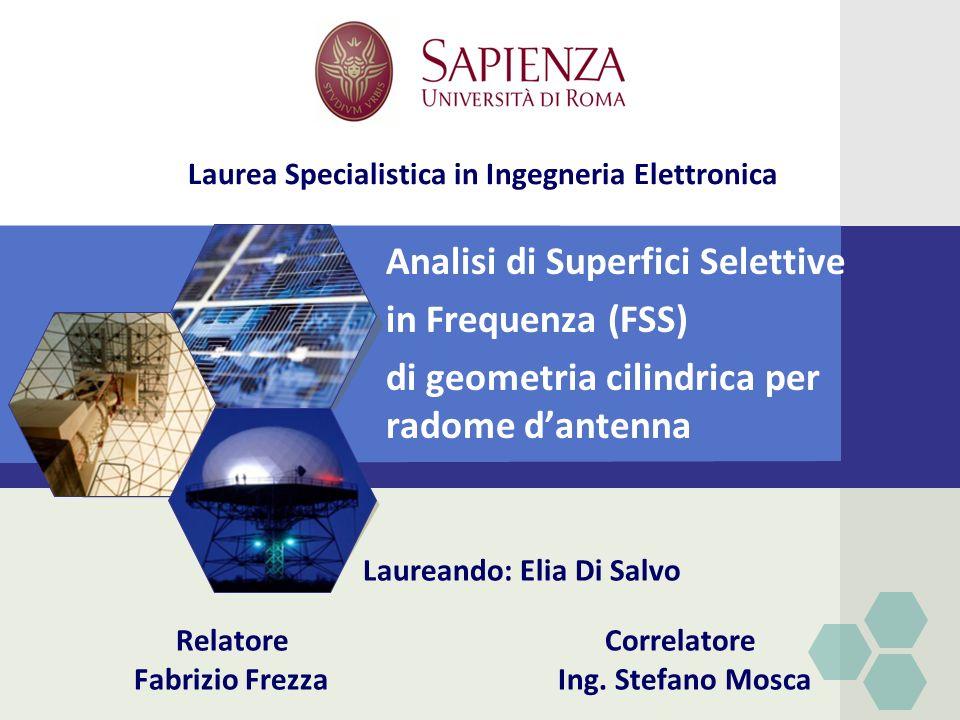 LOGO Laurea Specialistica in Ingegneria Elettronica Analisi di Superfici Selettive in Frequenza (FSS) di geometria cilindrica per radome dantenna Laur