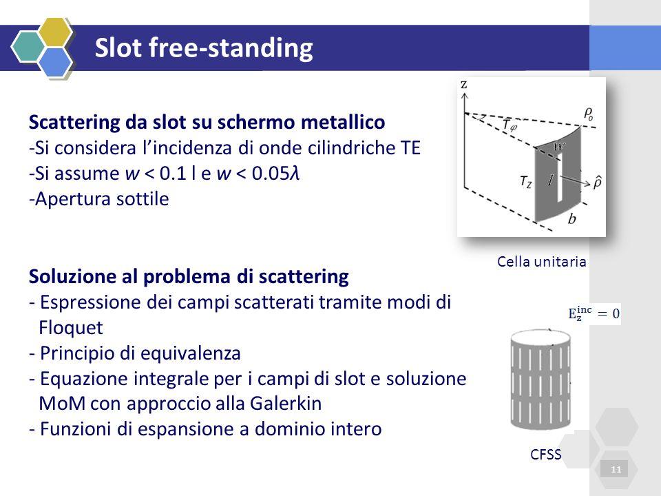 Slot free-standing 11 Cella unitaria CFSS Scattering da slot su schermo metallico -Si considera lincidenza di onde cilindriche TE -Si assume w < 0.1 l