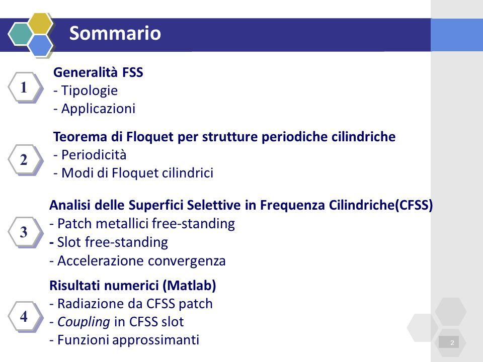 Sommario 1 1 2 2 3 3 Teorema di Floquet per strutture periodiche cilindriche - Periodicità - Modi di Floquet cilindrici Generalità FSS - Tipologie - A
