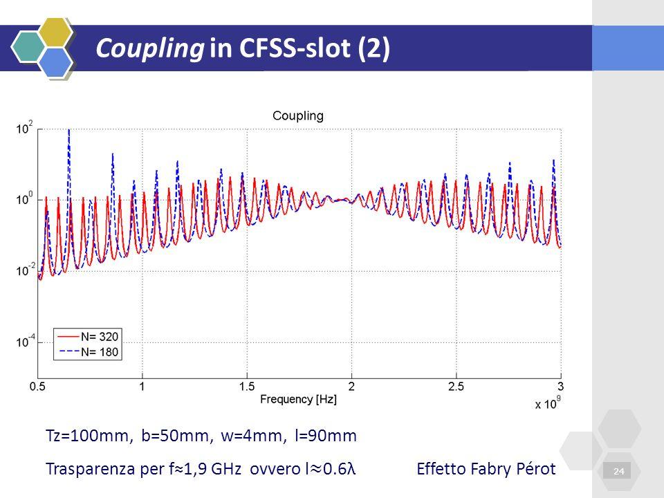 Coupling in CFSS-slot (2) 24 Tz=100mm, b=50mm, w=4mm, l=90mm Effetto Fabry Pérot Trasparenza per f1,9 GHz ovvero l 0.6λ