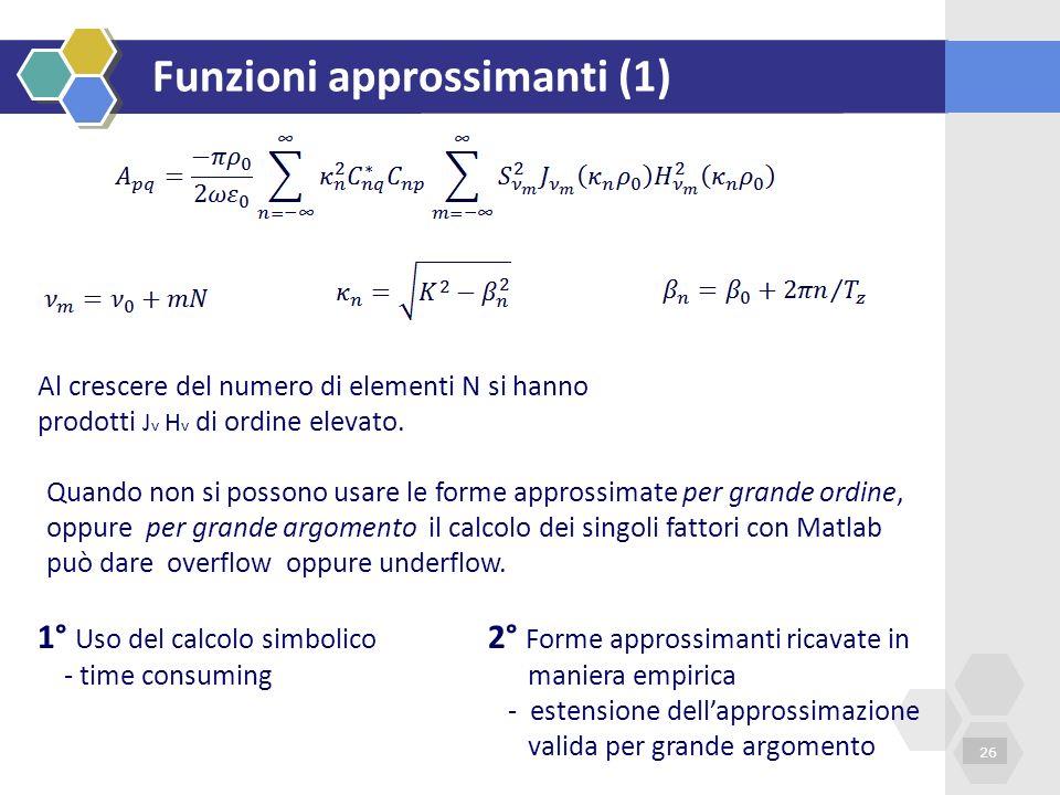 Funzioni approssimanti (1) 26 Al crescere del numero di elementi N si hanno prodotti J v H v di ordine elevato. Quando non si possono usare le forme a