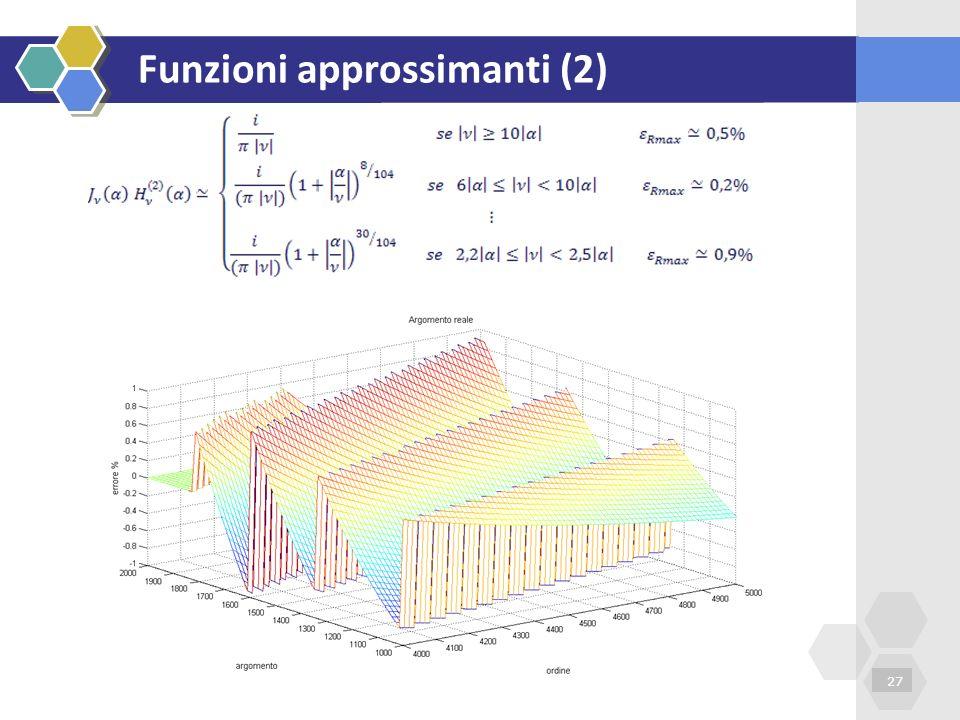 Funzioni approssimanti (2) 27