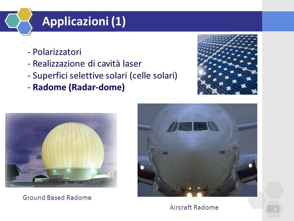 Applicazioni (1) Your Text here 5 - Polarizzatori - Realizzazione di cavità laser - Superfici selettive solari (celle solari) - Radome (Radar-dome) Gr