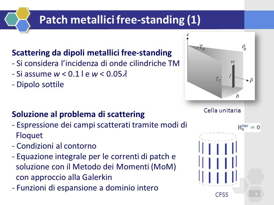 Patch metallici free-standing (1) 9 Cella unitaria Scattering da dipoli metallici free-standing - Si considera lincidenza di onde cilindriche TM - Si
