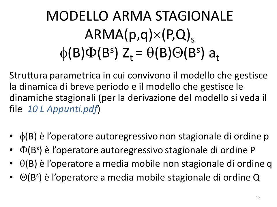 MODELLO ARMA STAGIONALE ARMA(p,q) (P,Q) s (B) (B s ) Z t = (B) (B s ) a t Struttura parametrica in cui convivono il modello che gestisce la dinamica d