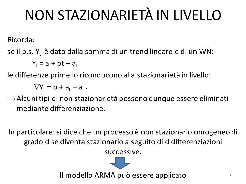 NON STAZIONARIETÀ IN VARIANZA Ricorda: alcuni tipi di non stazionarietà in varianza si possono risolvere con la trasformazione logaritmica.