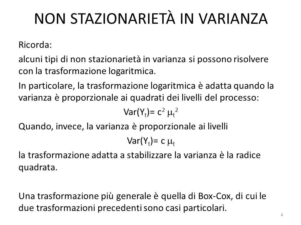 NON STAZIONARIETÀ IN VARIANZA Ricorda: alcuni tipi di non stazionarietà in varianza si possono risolvere con la trasformazione logaritmica. In partico
