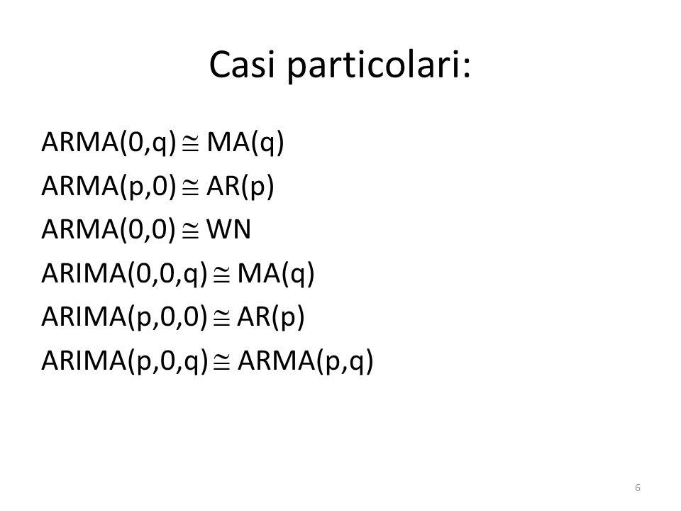 Casi particolari: ARMA(0,q) MA(q) ARMA(p,0) AR(p) ARMA(0,0) WN ARIMA(0,0,q) MA(q) ARIMA(p,0,0) AR(p) ARIMA(p,0,q) ARMA(p,q) 6