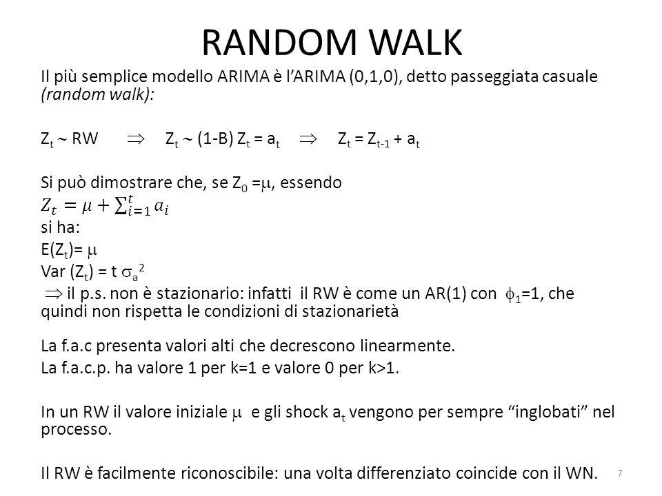 RANDOM WALK 7