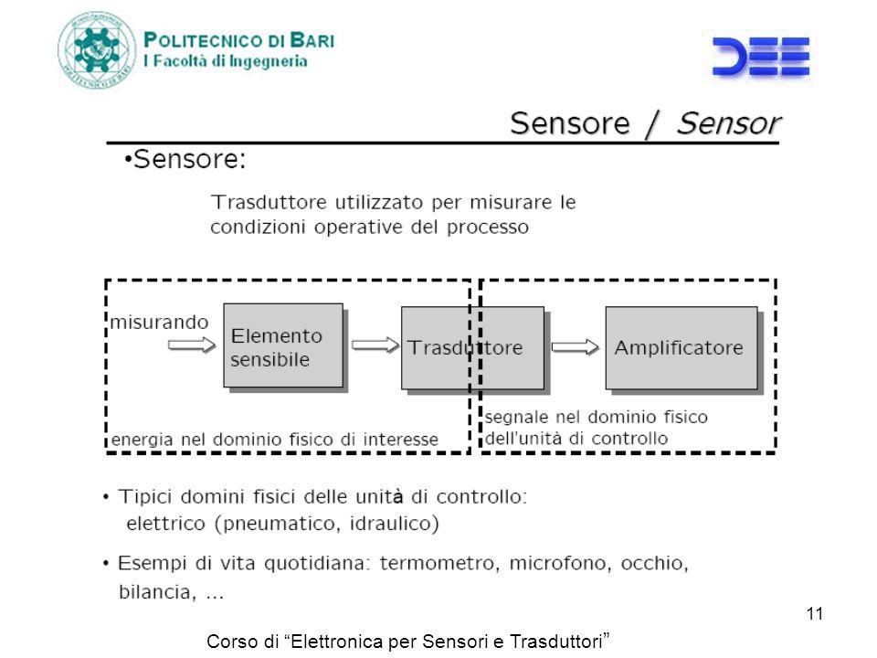 Corso di Elettronica per Sensori e Trasduttori 11