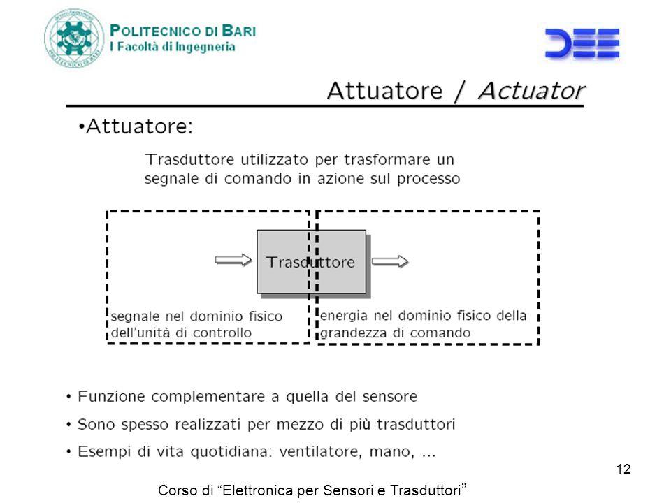 Corso di Elettronica per Sensori e Trasduttori 12