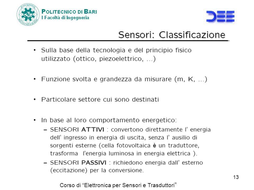 Corso di Elettronica per Sensori e Trasduttori 13