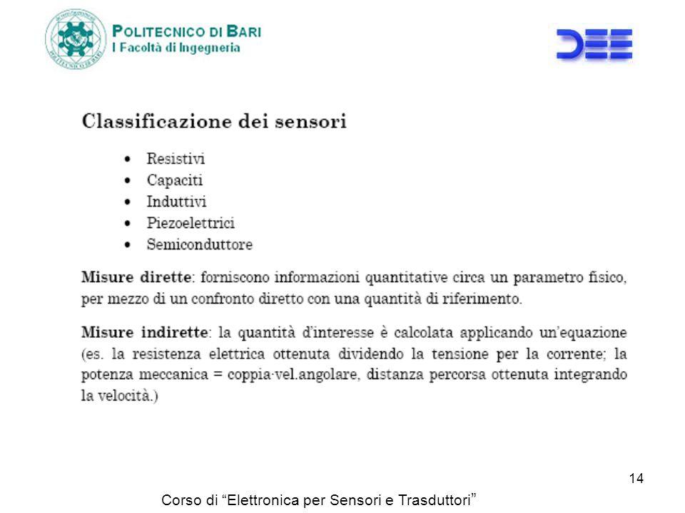 Corso di Elettronica per Sensori e Trasduttori 14